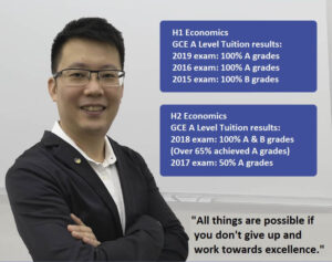 economics tutor mr bernard ng